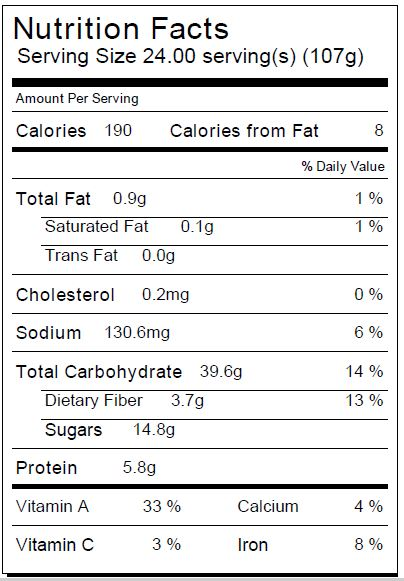 Apple Zucchini Carrot Bread Nutrition Facts