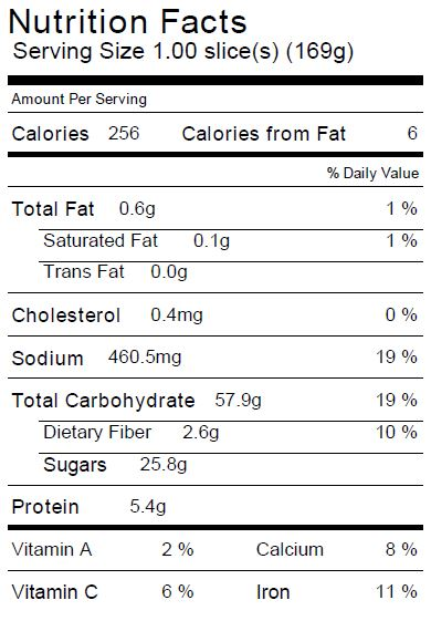 Blueberry Coffee Cake Nutrition Facts