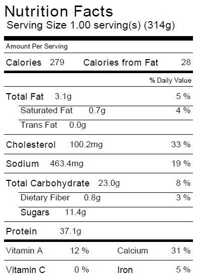 Chicken Alfredo Nutrition Facts