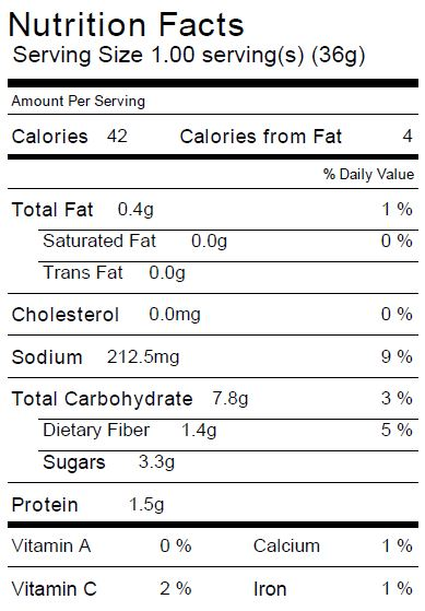 Hummus Nutrition Facts