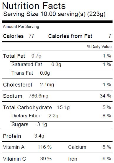 Kale and Rice Soup Nutrition Facts