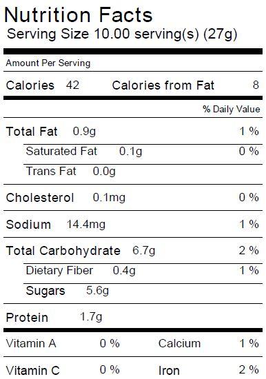 Mustard Sauce Nutrition Facts