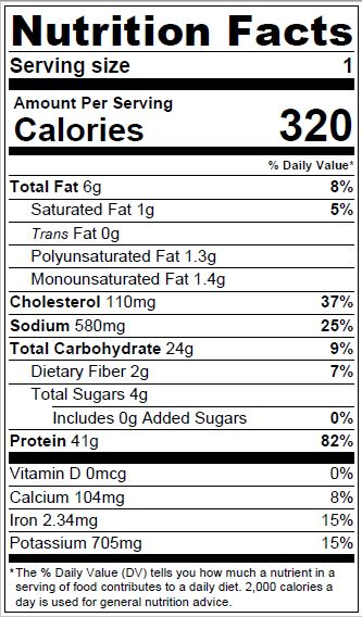 Oven Fried Chicken Nutrition Facts
