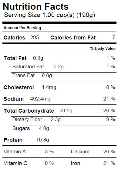 Pancakes Nutrition Facts