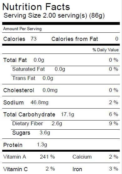Sweet Potato Toast Nutrition Facts
