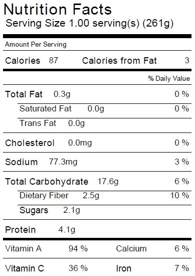 Veggies and Rice Soup Nutrition Facts