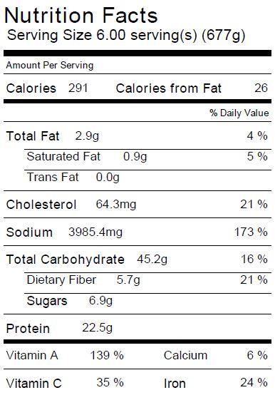 Venison Stew Nutrition Facts
